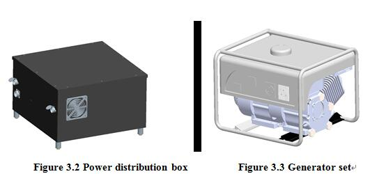 Figure 3.2 Power distribution box Figure 3.3 Generator set
