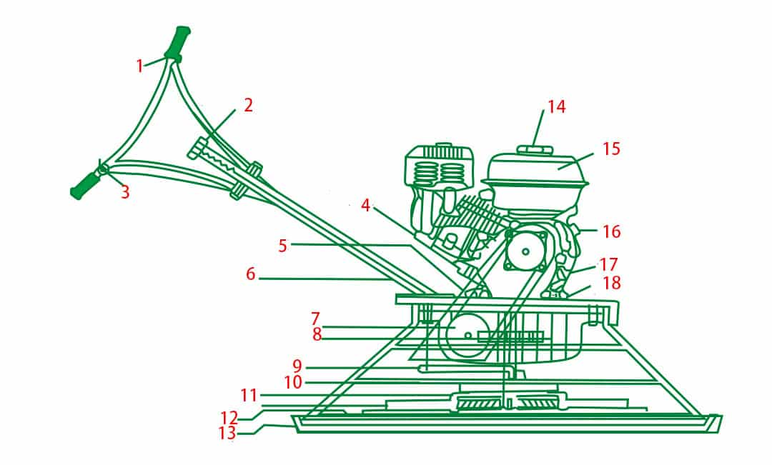 Structure-of-the-power-trowel-machine